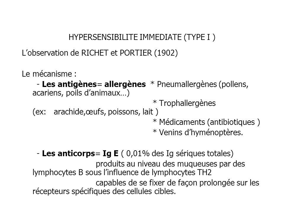 HYPERSENSIBILITE IMMEDIATE (TYPE I ) Lobservation de RICHET et PORTIER (1902) Le mécanisme : - Les antigènes= allergènes * Pneumallergènes (pollens, a