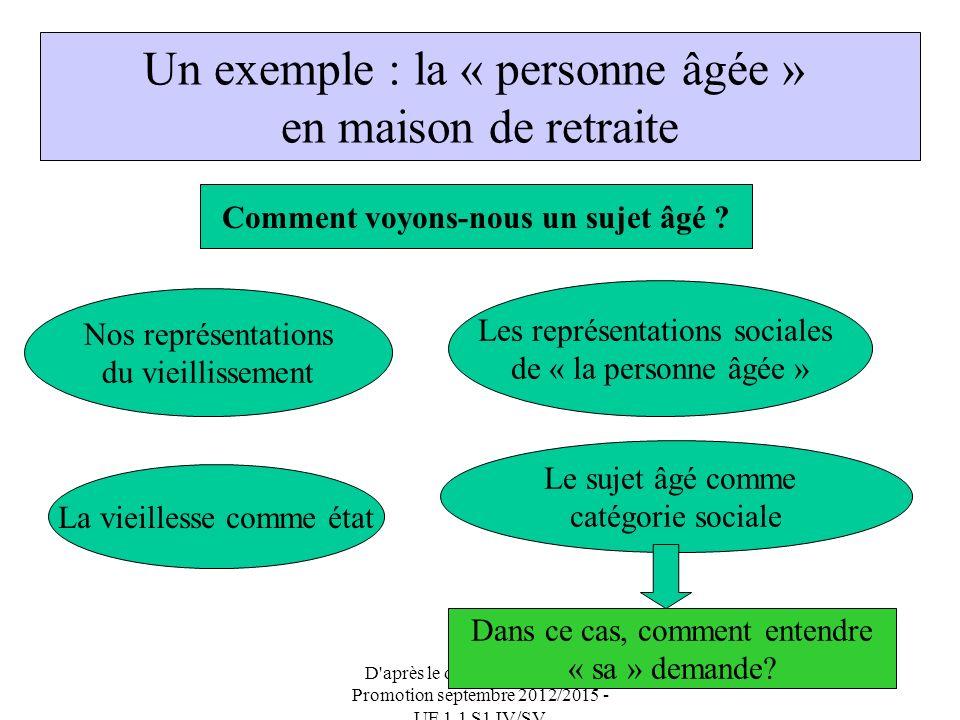 D après le diaporama de NHJ - Promotion septembre 2012/2015 - UE 1.1 S1 IV/SV 5 Un exemple : la « personne âgée » en maison de retraite Comment voyons-nous un sujet âgé .