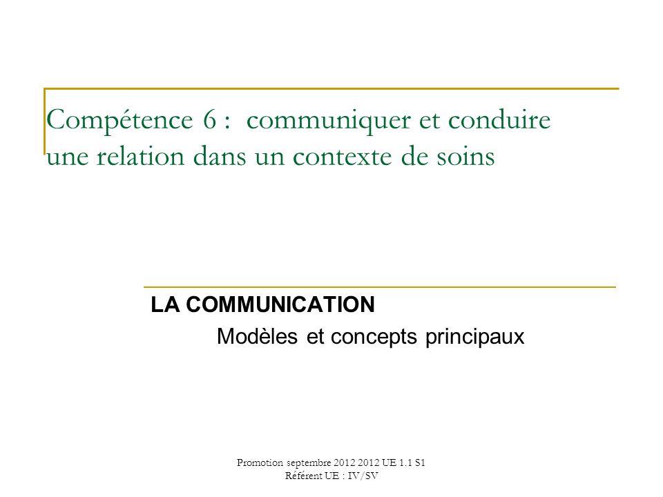 Promotion septembre 2012 2012 UE 1.1 S1 Référent UE : IV/SV Compétence 6 : communiquer et conduire une relation dans un contexte de soins LA COMMUNICA