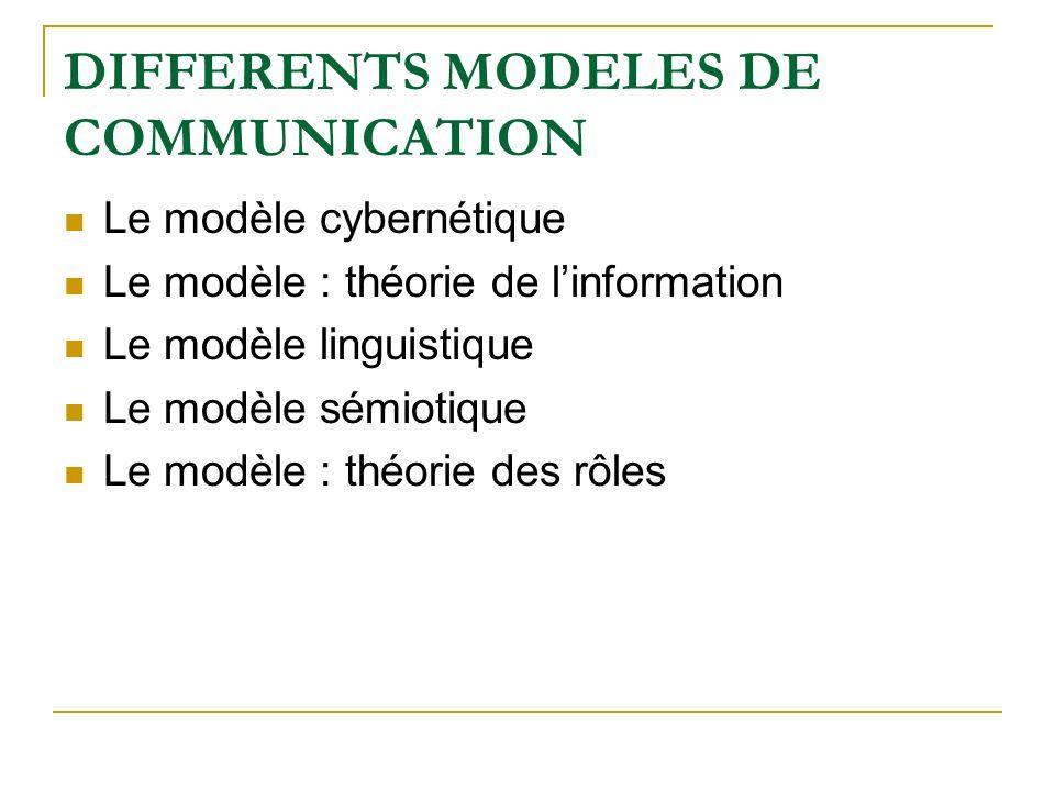 DIFFERENTS MODELES DE COMMUNICATION Le modèle cybernétique Le modèle : théorie de linformation Le modèle linguistique Le modèle sémiotique Le modèle :