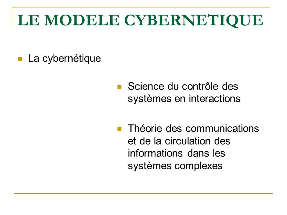 LE MODELE CYBERNETIQUE La cybernétique Science du contrôle des systèmes en interactions Théorie des communications et de la circulation des informatio