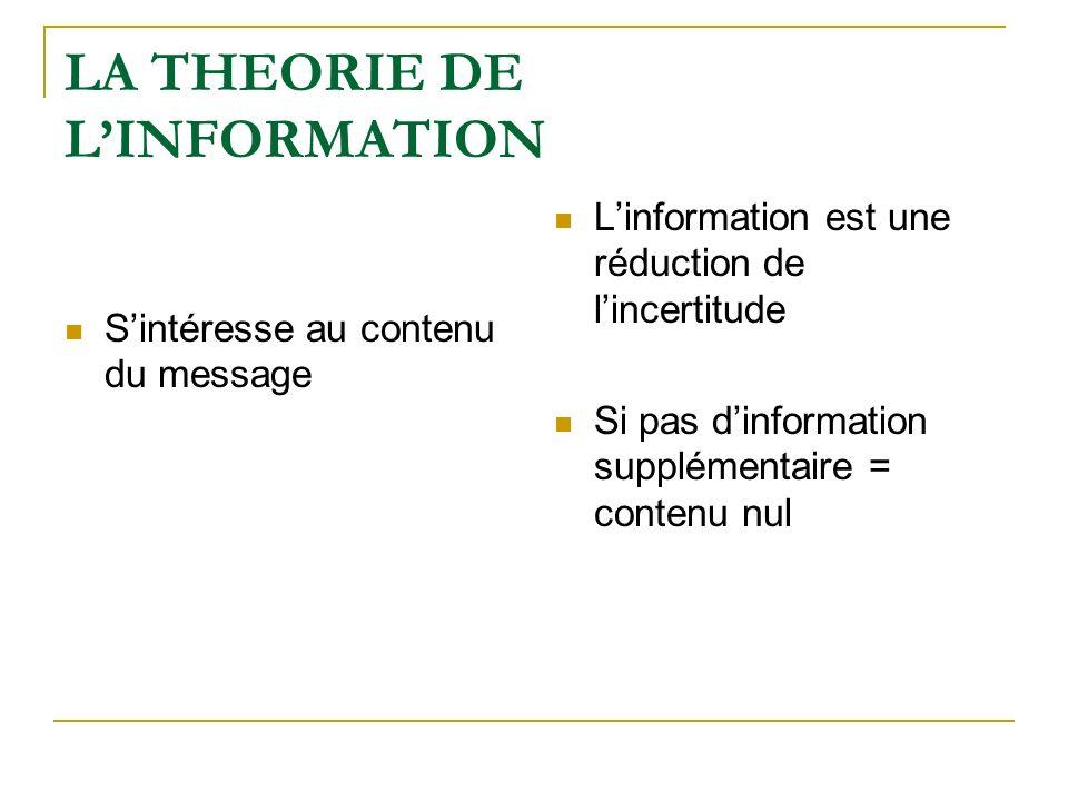 LA THEORIE DE LINFORMATION Sintéresse au contenu du message Linformation est une réduction de lincertitude Si pas dinformation supplémentaire = conten