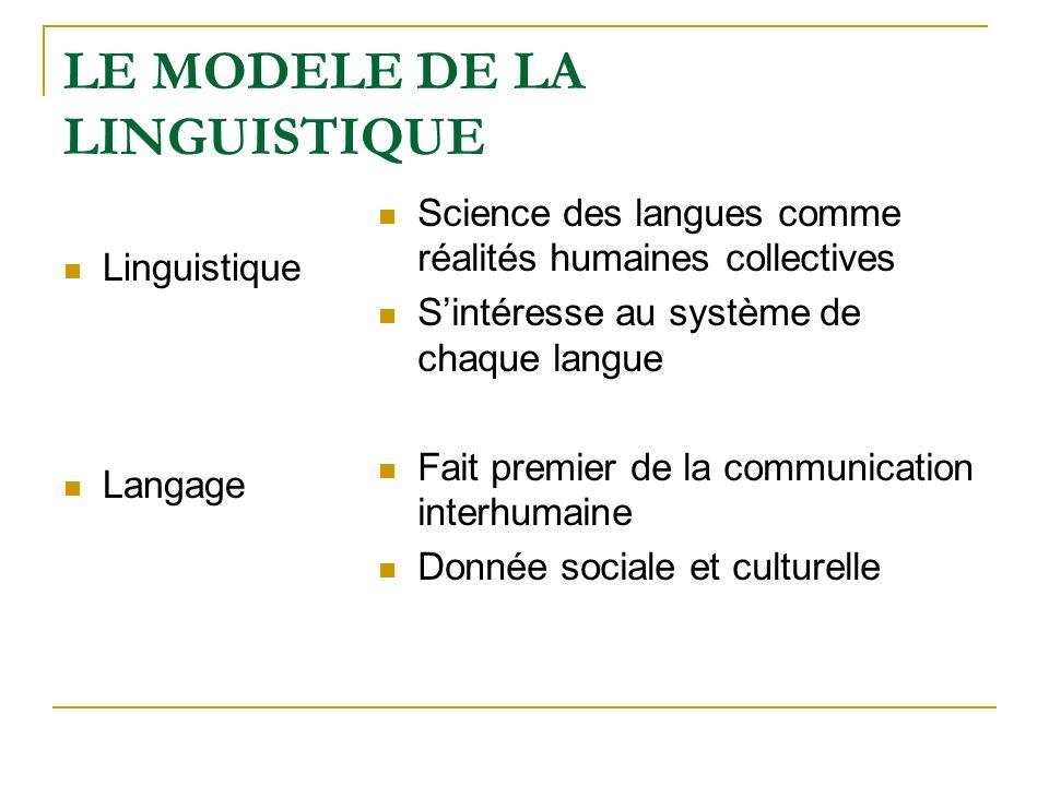 LE MODELE DE LA LINGUISTIQUE Linguistique Langage Science des langues comme réalités humaines collectives Sintéresse au système de chaque langue Fait