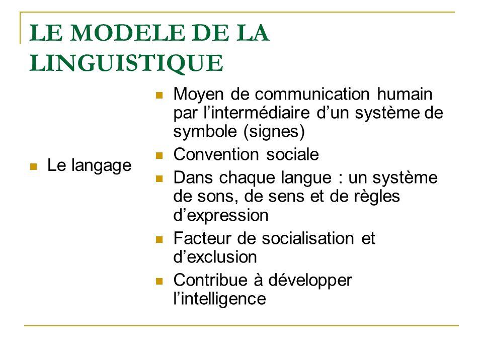 LE MODELE DE LA LINGUISTIQUE Le langage Moyen de communication humain par lintermédiaire dun système de symbole (signes) Convention sociale Dans chaqu