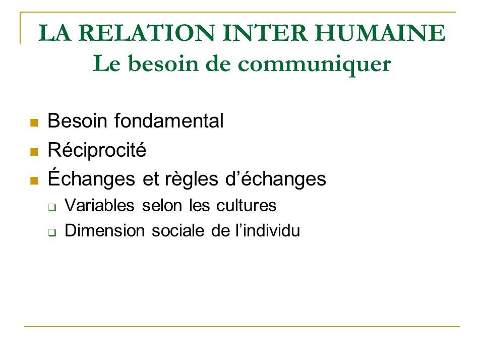 LA RELATION INTER HUMAINE Le besoin de communiquer Besoin fondamental Réciprocité Échanges et règles déchanges Variables selon les cultures Dimension