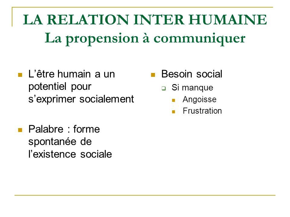 LA RELATION INTER HUMAINE La propension à communiquer Lêtre humain a un potentiel pour sexprimer socialement Palabre : forme spontanée de lexistence s