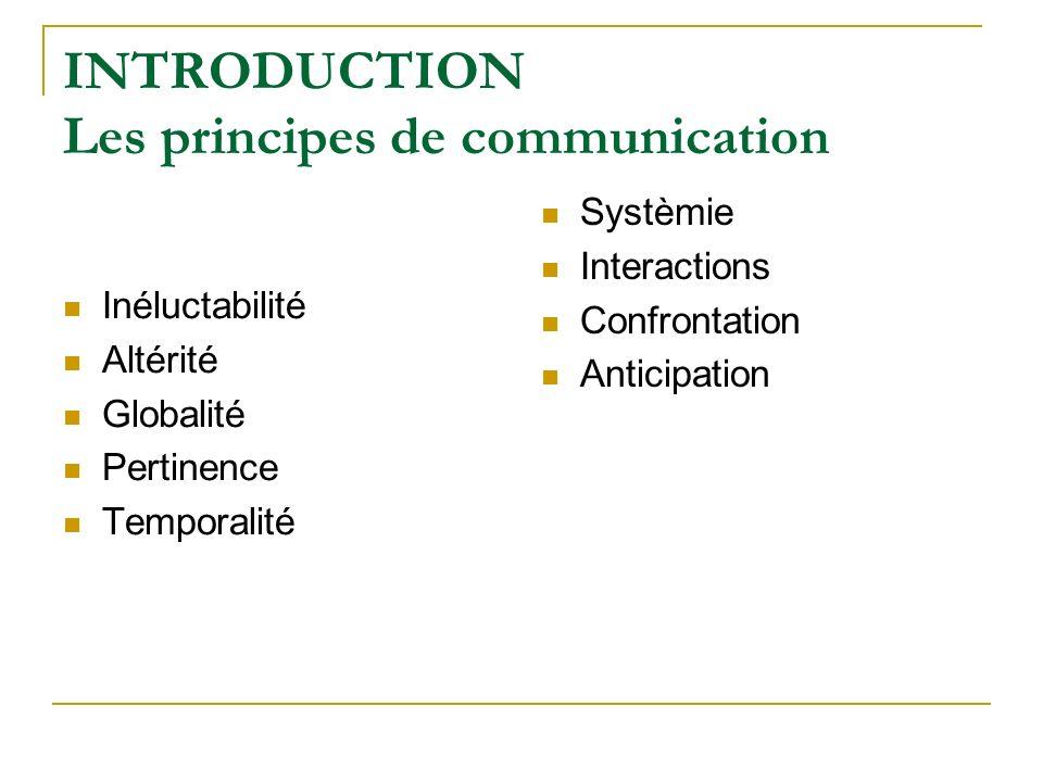 INTRODUCTION Les principes de communication Inéluctabilité Altérité Globalité Pertinence Temporalité Systèmie Interactions Confrontation Anticipation
