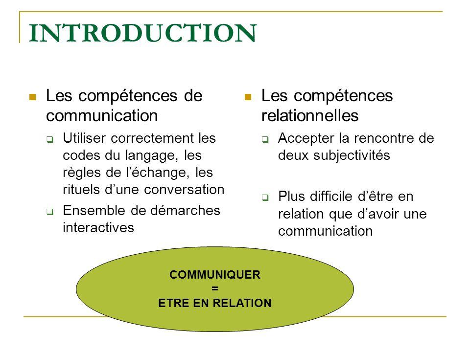 INTRODUCTION Les compétences de communication Utiliser correctement les codes du langage, les règles de léchange, les rituels dune conversation Ensemb