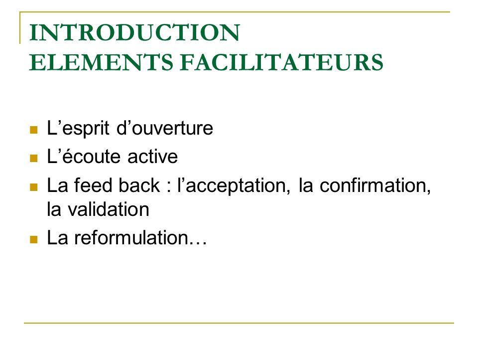 INTRODUCTION ELEMENTS FACILITATEURS Lesprit douverture Lécoute active La feed back : lacceptation, la confirmation, la validation La reformulation…