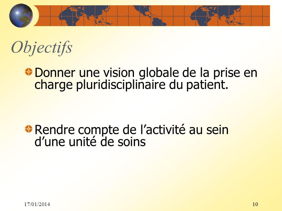 17/01/201410 Objectifs Donner une vision globale de la prise en charge pluridisciplinaire du patient. Rendre compte de lactivité au sein dune unité de