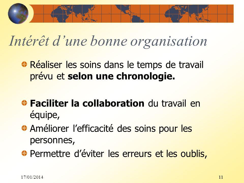 17/01/201411 Intérêt dune bonne organisation Réaliser les soins dans le temps de travail prévu et selon une chronologie. Faciliter la collaboration du