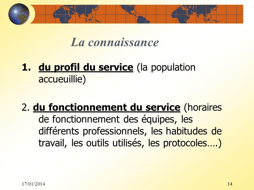 17/01/201414 La connaissance 1.du profil du service (la population accueuillie) 2. du fonctionnement du service (horaires de fonctionnement des équipe