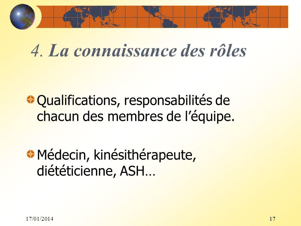 17/01/201417 4. La connaissance des rôles Qualifications, responsabilités de chacun des membres de léquipe. Médecin, kinésithérapeute, diététicienne,