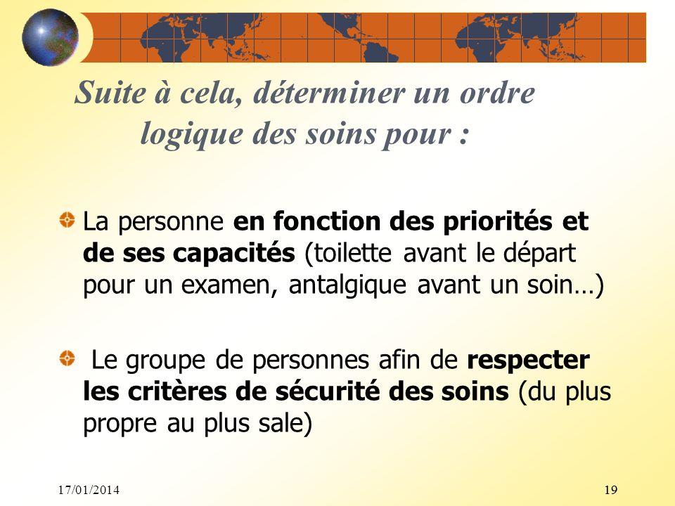 17/01/201419 Suite à cela, déterminer un ordre logique des soins pour : La personne en fonction des priorités et de ses capacités (toilette avant le d