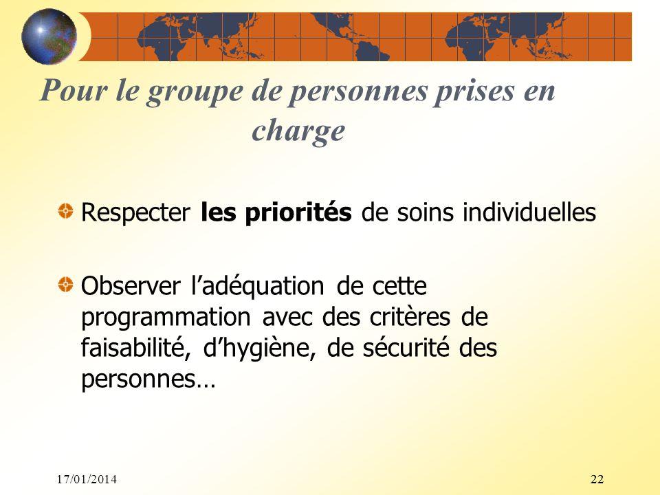 17/01/201422 Pour le groupe de personnes prises en charge Respecter les priorités de soins individuelles Observer ladéquation de cette programmation a