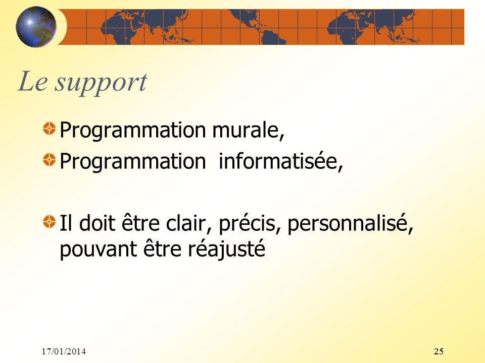 17/01/201425 Le support Programmation murale, Programmation informatisée, Il doit être clair, précis, personnalisé, pouvant être réajusté