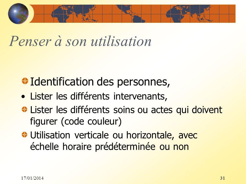 17/01/201431 Penser à son utilisation Identification des personnes, Lister les différents intervenants, Lister les différents soins ou actes qui doive