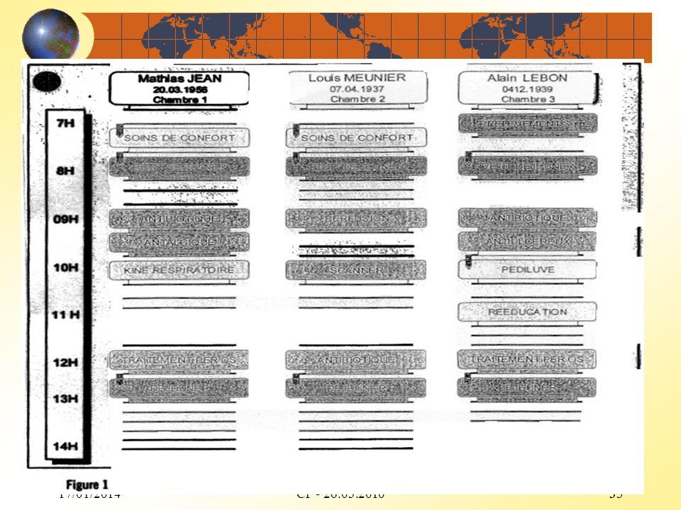 17/01/201435CP - 26.03.201035 Modèle de planification