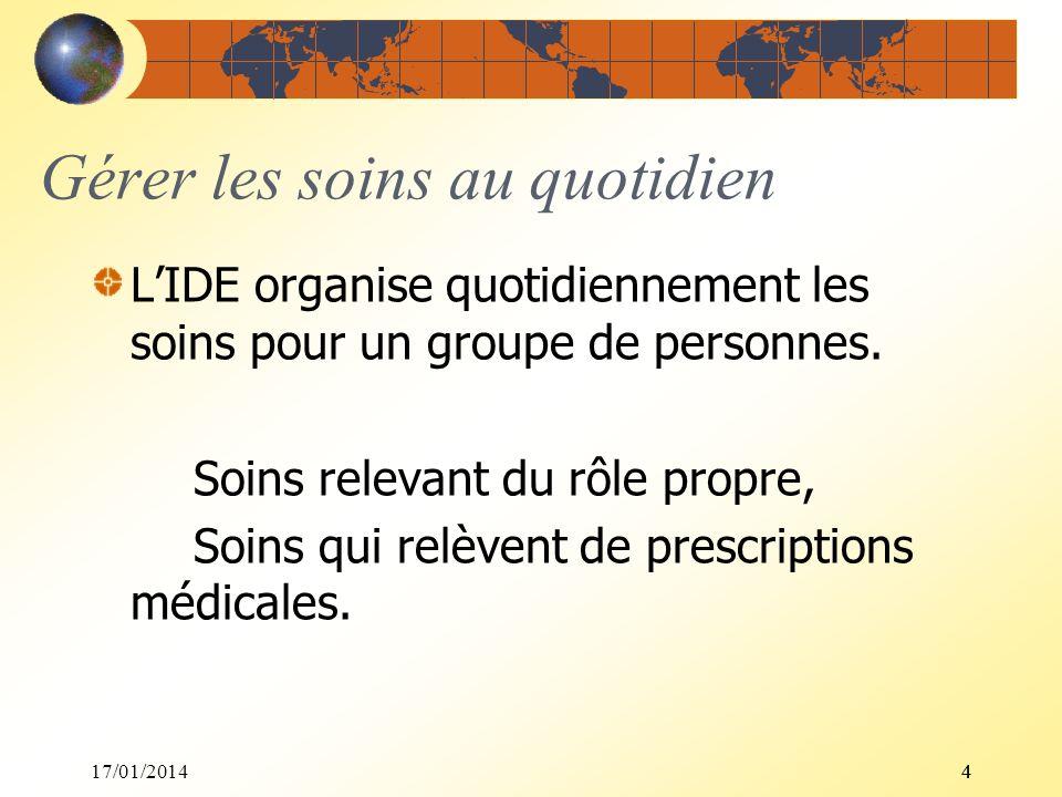 17/01/201444 Gérer les soins au quotidien LIDE organise quotidiennement les soins pour un groupe de personnes. Soins relevant du rôle propre, Soins qu