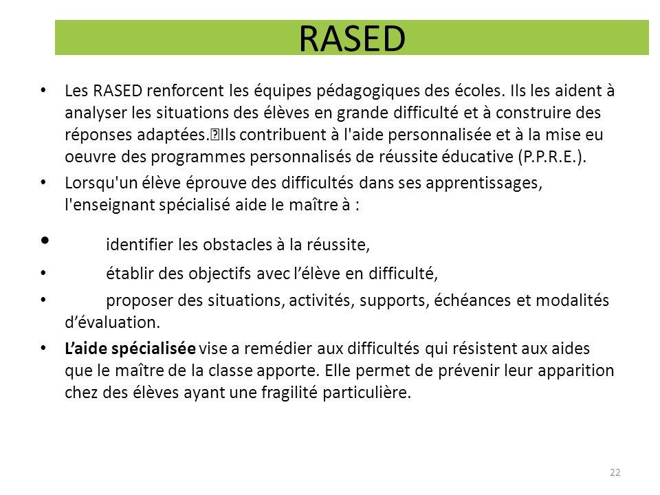 RASED Les RASED renforcent les équipes pédagogiques des écoles. Ils les aident à analyser les situations des élèves en grande difficulté et à construi