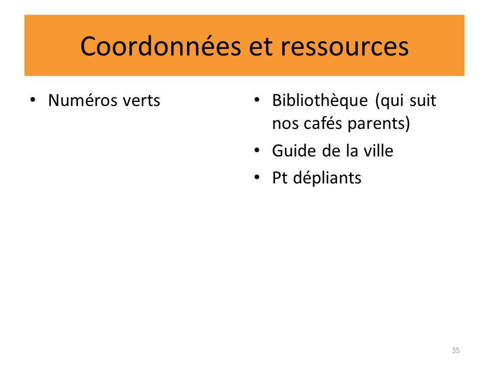 Coordonnées et ressources Numéros verts Bibliothèque (qui suit nos cafés parents) Guide de la ville Pt dépliants 35