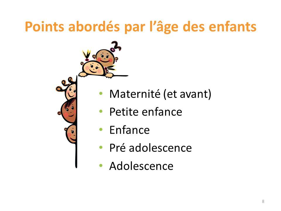 Points abordés par lâge des enfants Maternité (et avant) Petite enfance Enfance Pré adolescence Adolescence 8