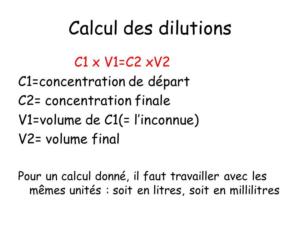 Calcul des dilutions C1 x V1=C2 xV2 C1=concentration de départ C2= concentration finale V1=volume de C1(= linconnue) V2= volume final Pour un calcul d