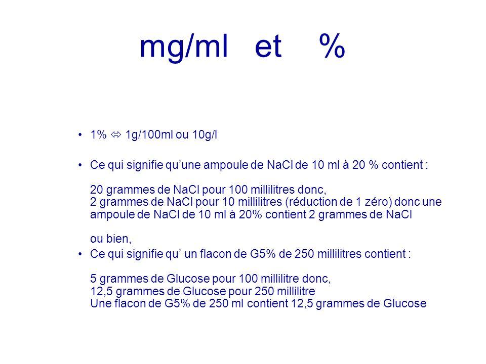 mg/ml et % 1% 1g/100ml ou 10g/l Ce qui signifie quune ampoule de NaCl de 10 ml à 20 % contient : 20 grammes de NaCl pour 100 millilitres donc, 2 gramm