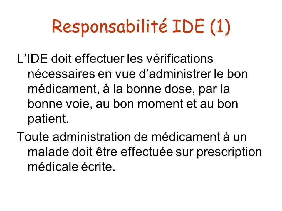 Responsabilité IDE (1) LIDE doit effectuer les vérifications nécessaires en vue dadministrer le bon médicament, à la bonne dose, par la bonne voie, au