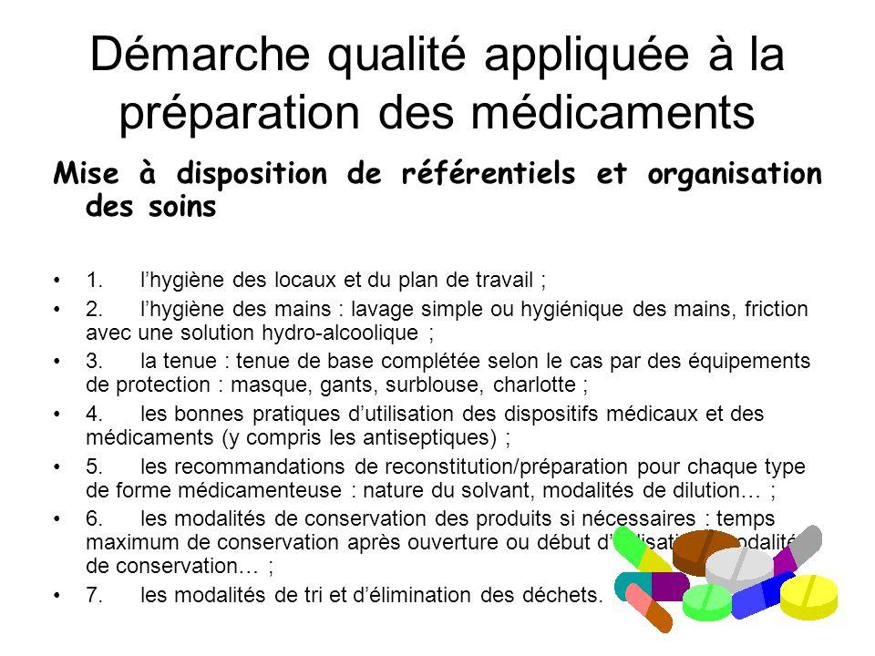 Démarche qualité appliquée à la préparation des médicaments Mise à disposition de référentiels et organisation des soins 1.lhygiène des locaux et du p