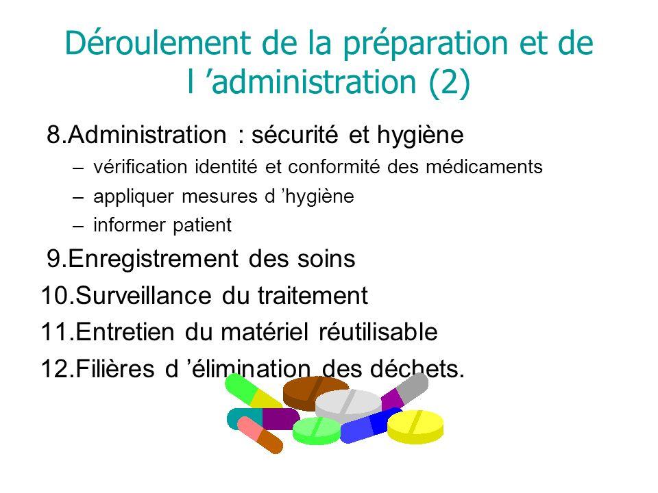 Déroulement de la préparation et de l administration (2) 8.Administration : sécurité et hygiène –vérification identité et conformité des médicaments –