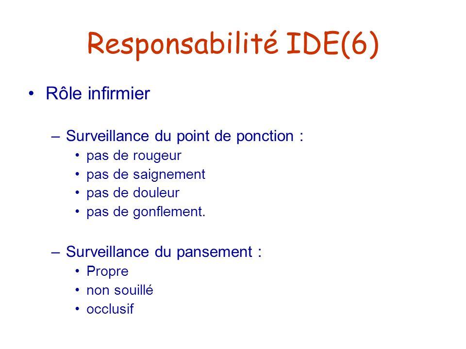 Responsabilité IDE(6) Rôle infirmier –Surveillance du point de ponction : pas de rougeur pas de saignement pas de douleur pas de gonflement. –Surveill