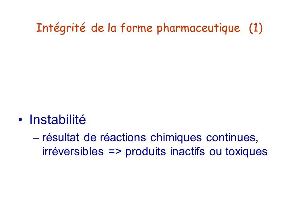 Intégrité de la forme pharmaceutique (1) Instabilité –résultat de réactions chimiques continues, irréversibles => produits inactifs ou toxiques