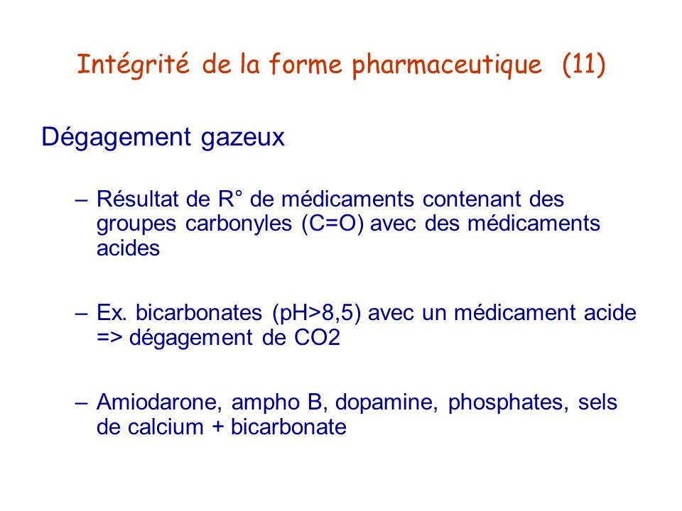 Intégrité de la forme pharmaceutique (11) Dégagement gazeux –Résultat de R° de médicaments contenant des groupes carbonyles (C=O) avec des médicaments