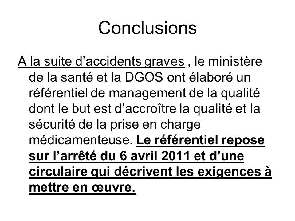 Conclusions A la suite daccidents graves, le ministère de la santé et la DGOS ont élaboré un référentiel de management de la qualité dont le but est d