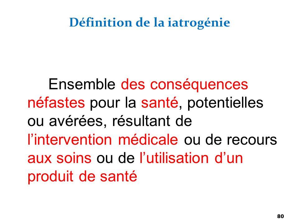 80 Définition de la iatrogénie Ensemble des conséquences néfastes pour la santé, potentielles ou avérées, résultant de lintervention médicale ou de re