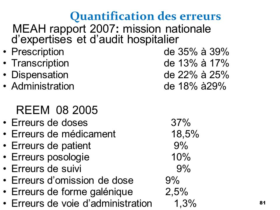81 Quantification des erreurs MEAH rapport 2007: mission nationale dexpertises et daudit hospitalier Prescription de 35% à 39% Transcription de 13% à