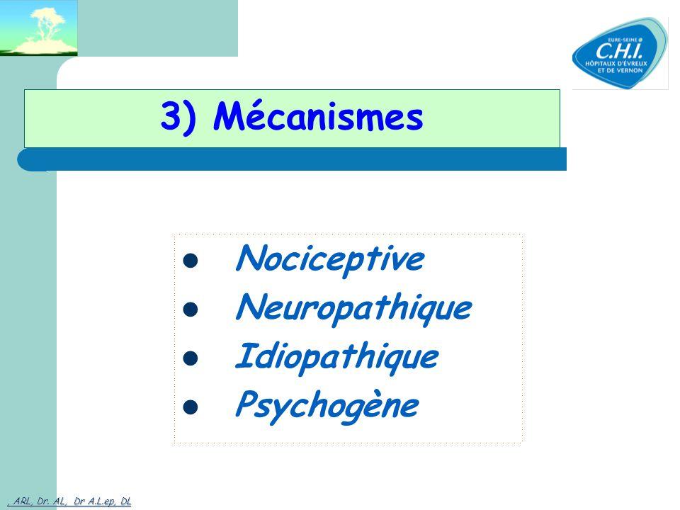 , ARL, Dr. AL, Dr A.L.ep, DL 17 3) Mécanismes Nociceptive Neuropathique Idiopathique Psychogène