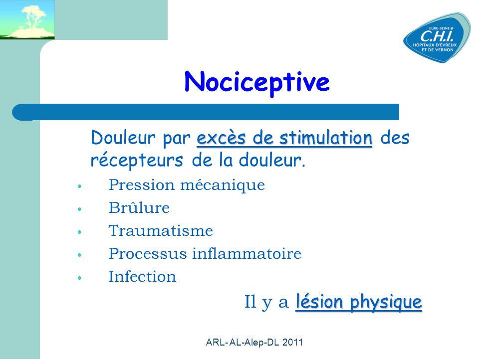 ARL- AL-Alep-DL 2011 18 Nociceptive excès de stimulation Douleur par excès de stimulation des récepteurs de la douleur. Pression mécanique Brûlure Tra