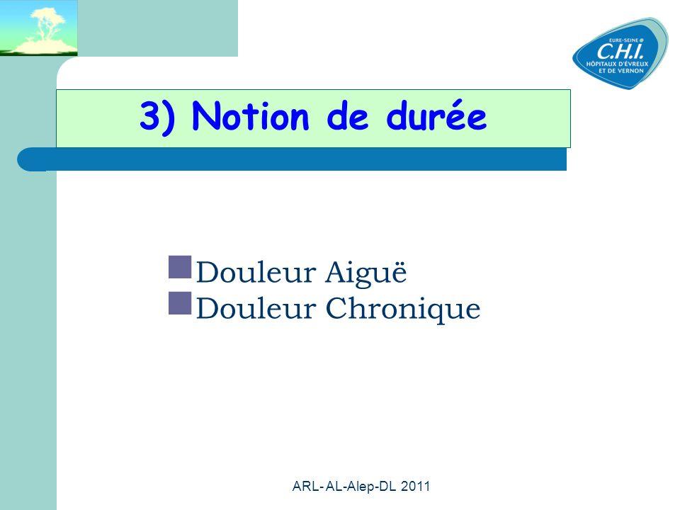 ARL- AL-Alep-DL 2011 24 Douleur Aiguë Douleur Chronique 3) Notion de durée