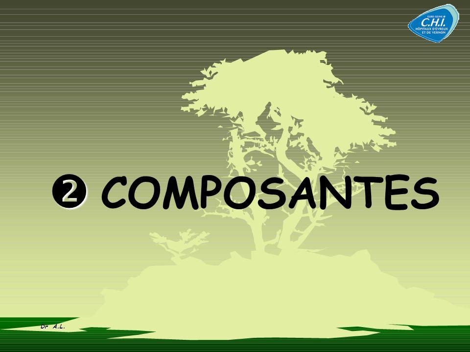 COMPOSANTES Dr A.L.