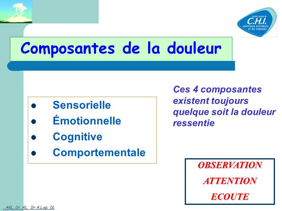 , ARL, Dr. AL, Dr A.L.ep, DL 29 Composantes de la douleur Sensorielle Émotionnelle Cognitive Comportementale Ces 4 composantes existent toujours quelq
