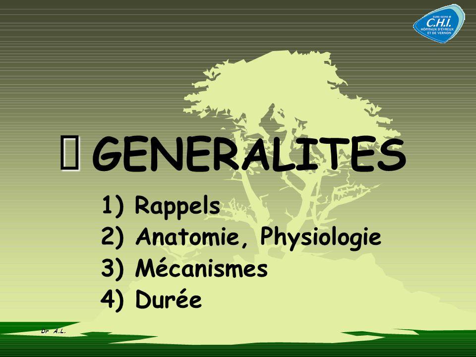 , ARL, Dr. AL, Dr A.L.ep, DL 4 1) Rappels a) Douleur b) Souffrance