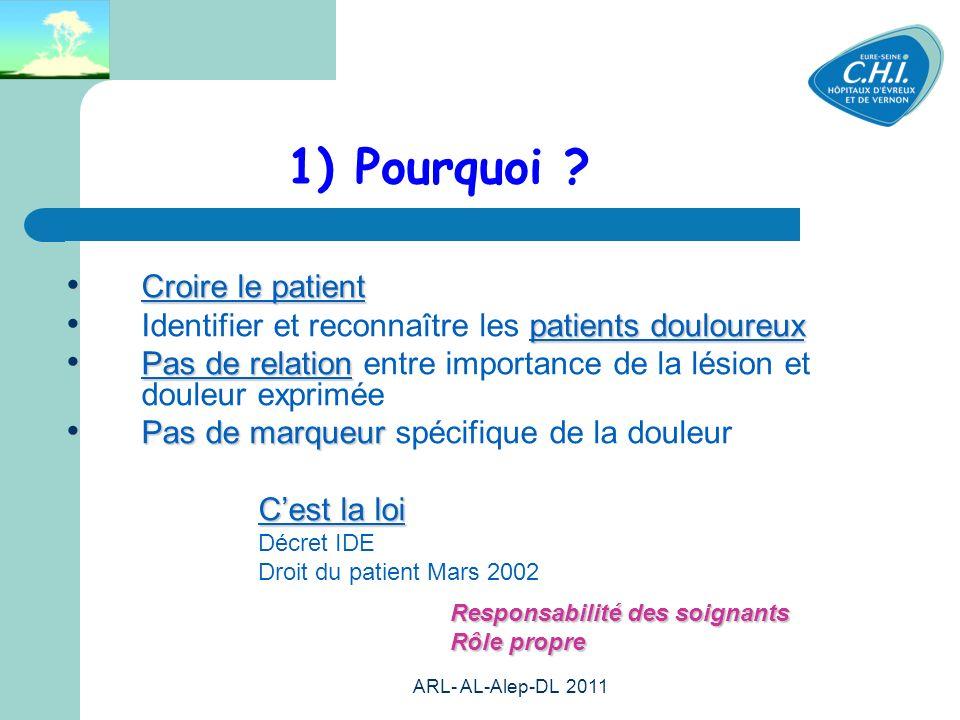ARL- AL-Alep-DL 2011 36 1) Pourquoi ? Croire le patient Croire le patient patients douloureux Identifier et reconnaître les patients douloureux Pas de