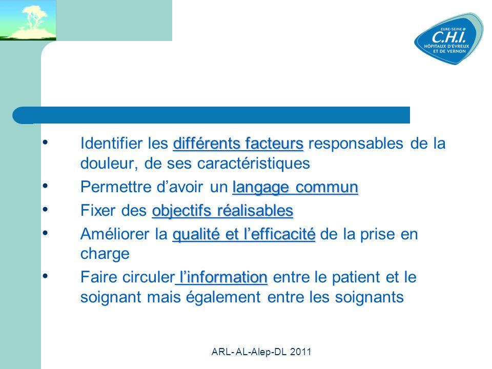 ARL- AL-Alep-DL 2011 37 différents facteurs Identifier les différents facteurs responsables de la douleur, de ses caractéristiques langage commun Perm