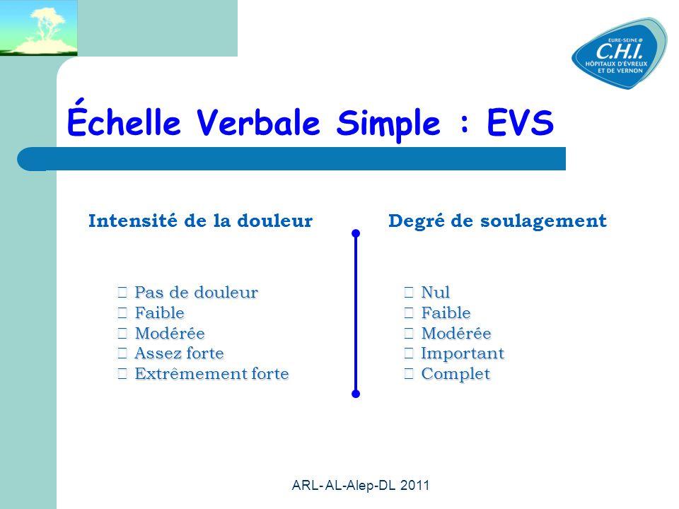 ARL- AL-Alep-DL 2011 42 Échelle Verbale Simple : EVS  Pas de douleur  Nul  Faible  Faible  Modérée  Modérée  Assez forte  Important  Extrêmem