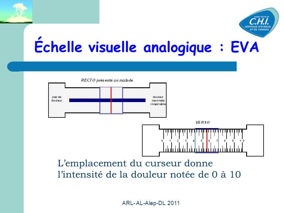 ARL- AL-Alep-DL 2011 44 Échelle visuelle analogique : EVA Lemplacement du curseur donne lintensité de la douleur notée de 0 à 10