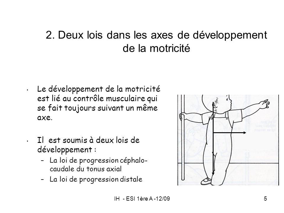 IH - ESI 1ère A -12/095 Le développement de la motricité est lié au contrôle musculaire qui se fait toujours suivant un même axe. Il est soumis à deux
