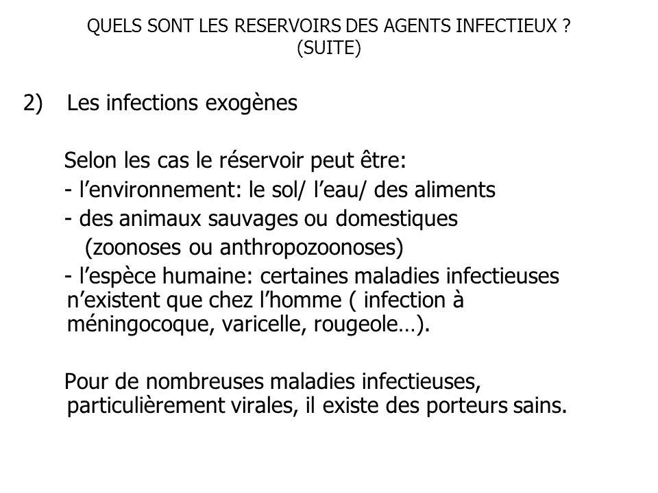 QUELS SONT LES RESERVOIRS DES AGENTS INFECTIEUX ? (SUITE) 2)Les infections exogènes Selon les cas le réservoir peut être: - lenvironnement: le sol/ le