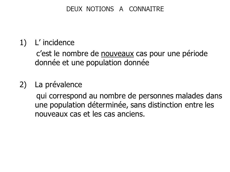 DEUX NOTIONS A CONNAITRE 1)L incidence cest le nombre de nouveaux cas pour une période donnée et une population donnée 2)La prévalence qui correspond